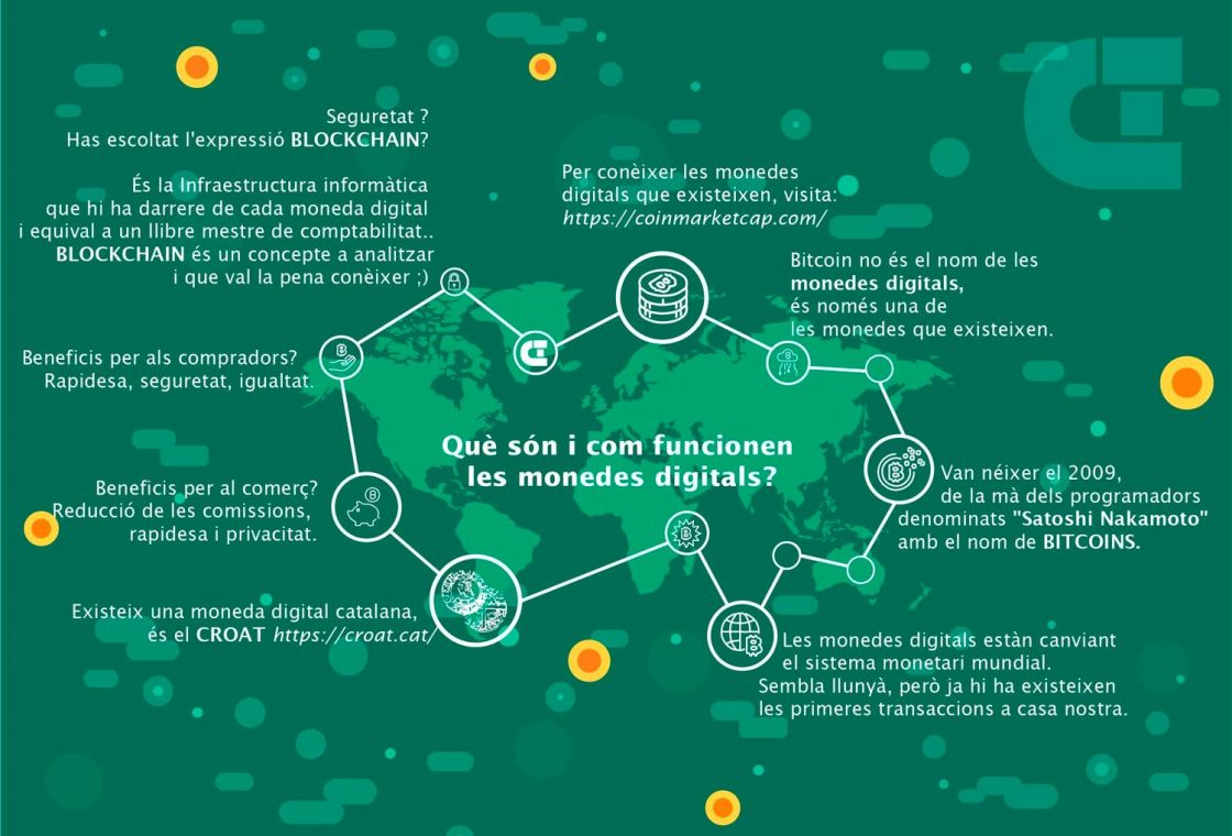 bitcoin : infografia