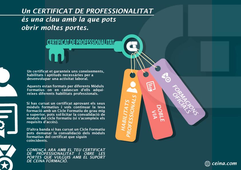 CERTIFICAT DE PROFESSIONALITAT